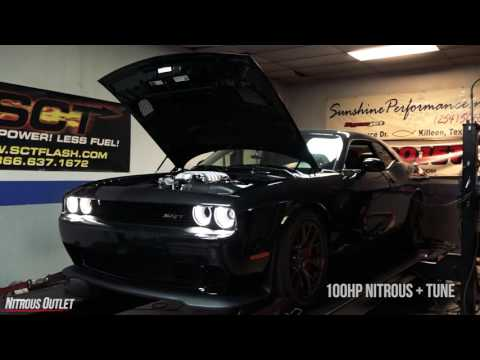 Nitrous Outlet Challenger Hellcat Plate System on the Dyno!