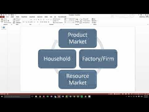 Adding Shapes and Animations to PowerPoint - Circular Flow Diagram Project
