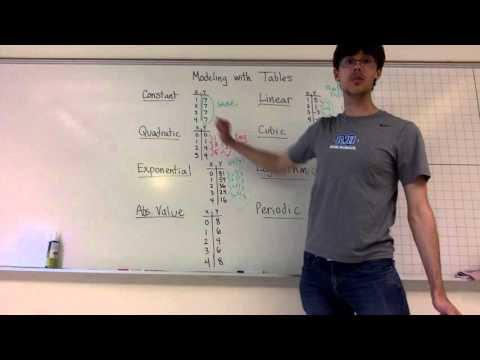 Modeling with Tables (9-2-3)