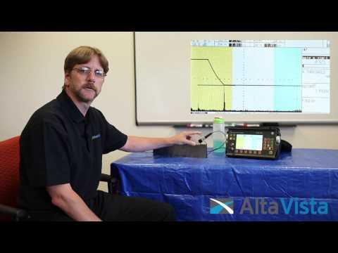 UT Calibration DAC Curve