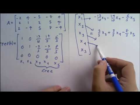 How to Find the Basis of the Null space or Kernel of a Matrix (Null Space = Kernel)