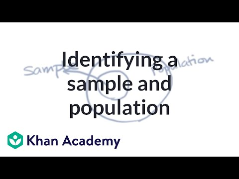 Identifying a sample and population
