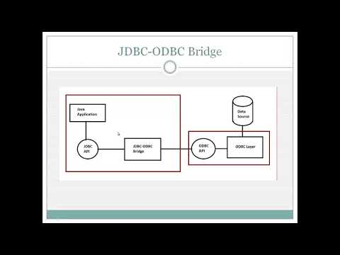 Database Programming with JDBC   Database Drivers