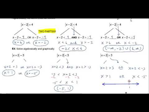 Solving Absolute Value Equations and Inequalities Algebraically