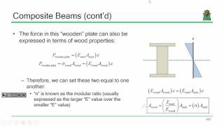 Composite beams (Lecture part 2, how to calculate stress in