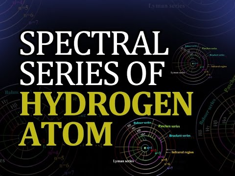 Spectral Series of Hydrogen Atom : Lyman, Balmer, Paschen, Brackett & Pfund Series