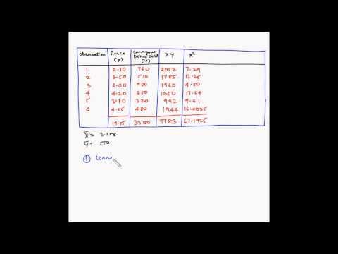 Forecasting - Causal relationship forecasting - Example 2