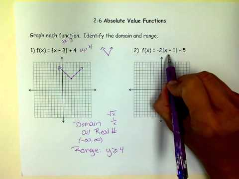 Graphing Absolute Value Functions & finding range and domain.mov