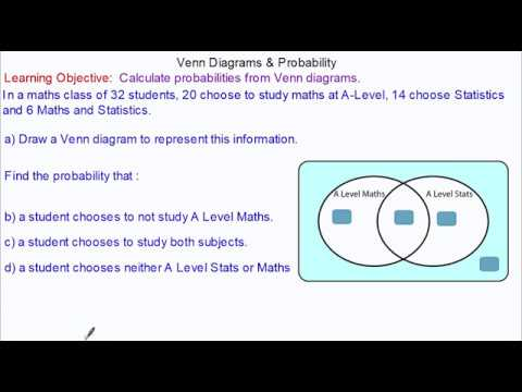 Calculating Probabilities from Venn Diagrams