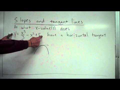 Horizontal Tangent Lines