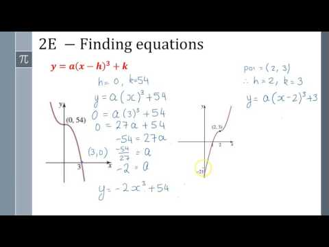 Cubics unit 2 - Point of inflection & finding equations