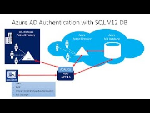 [ADMT] Active Directory Migration Part-9  Windows server 2016