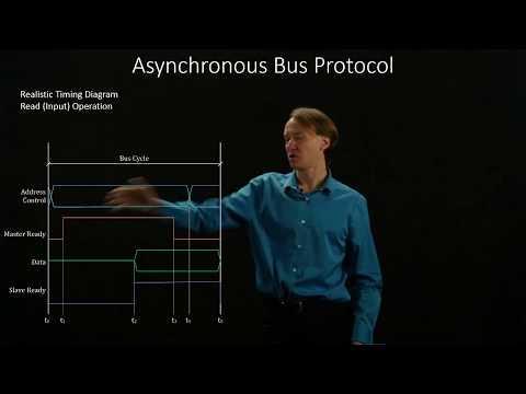 5.  Asynchronous Bus Protocol