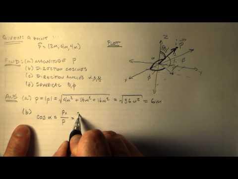 Angles of Vectors in 3D