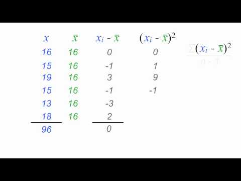 Standard Deviation and Variance (Explaining Formulas)