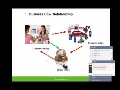 Demo Video  Relational Database Concepts