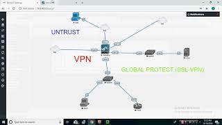 Global protect configuration in Palo Alto 8 1 2 - PakVim net