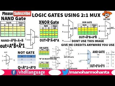 Implementation of Basic Logic Gates(AND,OR,NOT,NAND,XOR,XNOR) Using 2:1 Mux