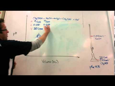 Titration Curves - Equivalence Point and Half Equivalence Point