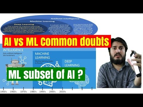 Artificial Intelligence vs ML common doubts - definition  , subset , existence