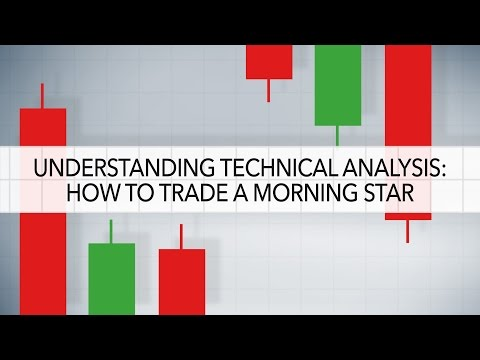 Understanding technical analysis: how to trade a morning star | IG