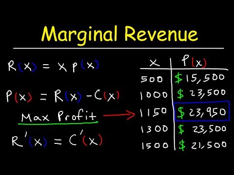 Marginal Cost, Marginal Revenue, and Marginal Profit