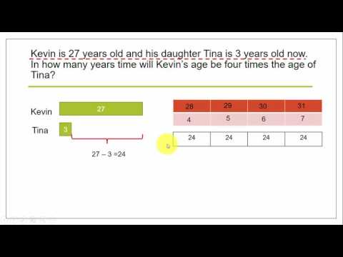 Singapore Math : Grade 5 - Whole Numbers