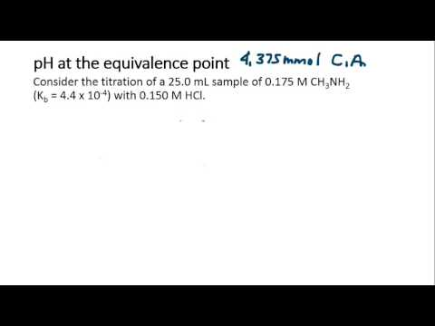 Calculate pH at the equivalence point