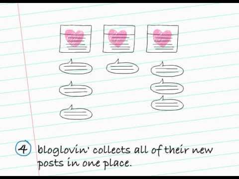 How bloglovin' works!