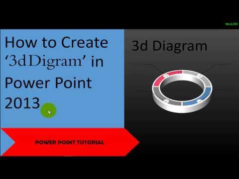How to create 3d diagram in powerpoint 2013 in urdu+hindi