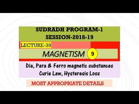 L-39, Magnetism-9 [ Sudradh-1] 2018-19, xii physics fundamentals