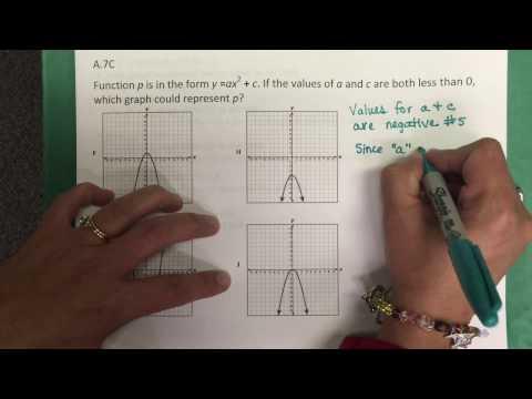 A.7C Transformations of the Quadratic Parent Function