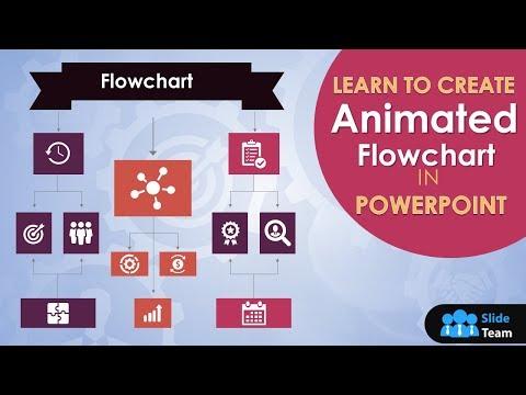 Animated Flowchart Tutorial