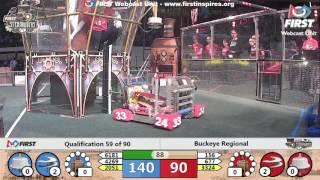 Qual 59 - 2017 Buckeye Regional