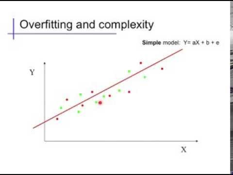 Introduction (4): Complexity and Overfitting