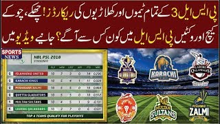 HBL PSL 3 2018 - All Teams And Players Records - Most Sixes Catches Boundaries And Wickets