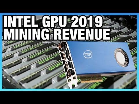 HW News - Intel GPU in