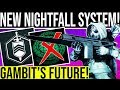 Destiny 2. NEW STRIKES & GAMBIT'S FUTURE! D3 In 2020, Warlock Well Nerf, New Nightfall System