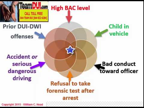 Penalties for DUI | DUI Penalties | Consequences of a DUI | DWI penalties  - Part 2