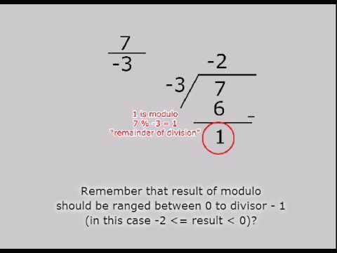 Tutorial Modulo Positive Modulo Negative (revised)