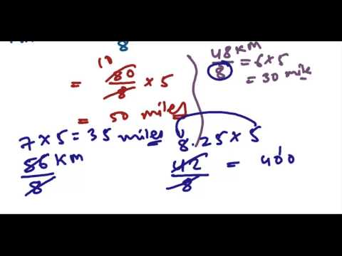 Fast Method to Convert Kilometers to Miles -Unit Conversion Trick- Fast Math Calculation