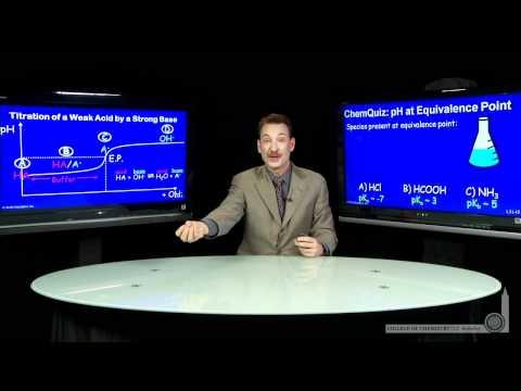 pH at Equivalence Point  (Quiz)