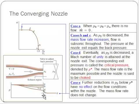 Back Pressure and Nozzles