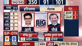 Haryana Rohtak Live Counting  Lok Sabha Election Results 2019 Live Coverage  Latest News Update