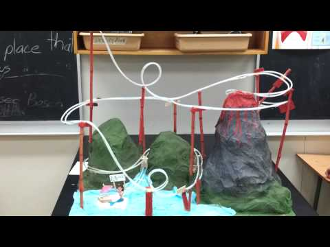 Roller Coaster (School Projects)