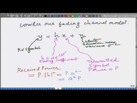 Lecture 10: Deep Fade Analysis of Wireless Communication