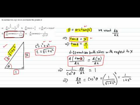 Derivation of the derivative of arctan(x)