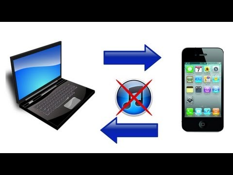 Easiest Way To Transfer/Sync Music To Your iPod, iPhone & iPad without iTunes