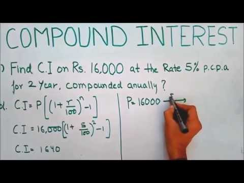 Simple Interest and Compound Interest Tricks