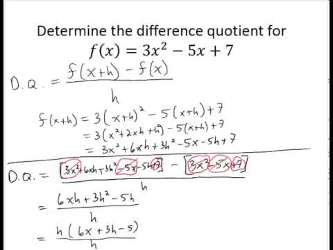 Determine difference quotient polynomial